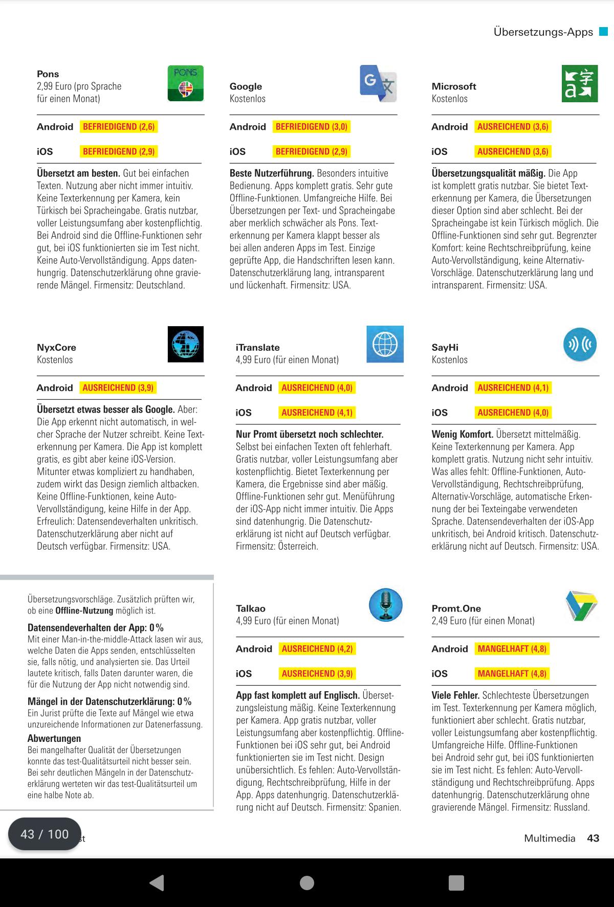 Stiftung Warentest 2020 Übersetzungs-Apps 6.png