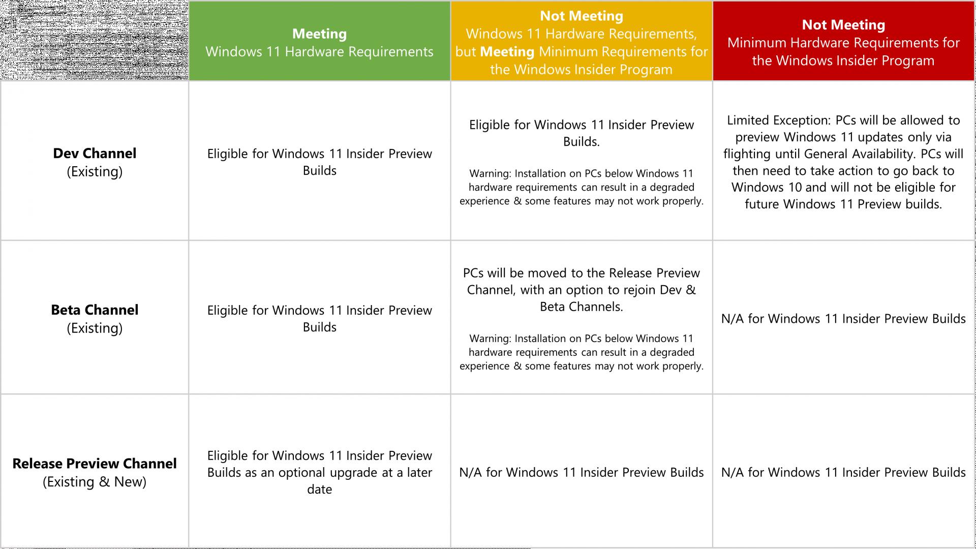 WhyNotWin11 #WhyNotWin11 Windows 11 Win 11 Windows11 Win11 #Windows #11 #Win11 #Windows 11 Win...png