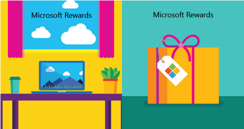MicrosoftRewardsnutzenaktivierenanmeldenMicrosoftKontoPunktesammelnMicrosoftGewinnspie.png