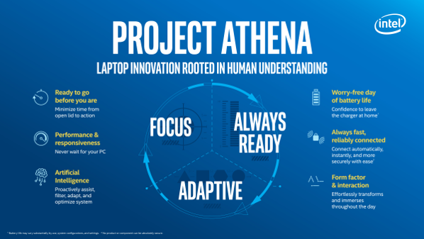 IntelProject-AthenaWindows-on-ARMWindows-auf-ARMCES-2019LALas-VegasConsomer-Electronics-S-1.png