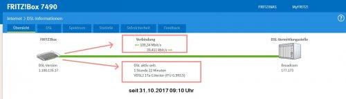 FritzBox DSL Übersicht.jpg