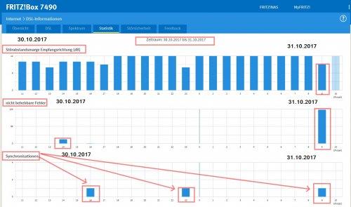 FritzBox Statistik .jpg