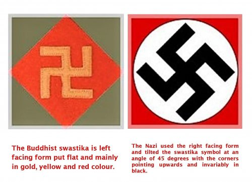 buddhist-and-nazi-sawtiska-symbol.jpg