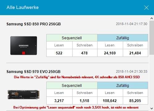 EVO 850 SSD 6GB AHCI EVO 970 NVMe Benchmarkvergleich.jpg