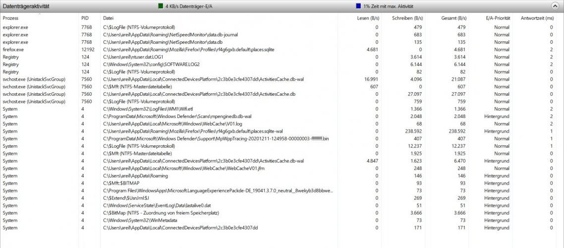 Ressourcenmonitor - Datenträgeraktivität.jpg