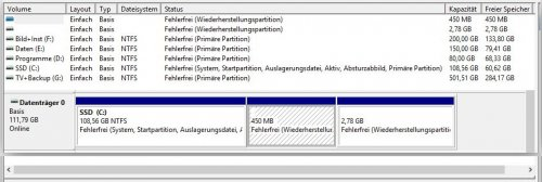 SSD nach Inplace-Update.jpg
